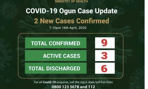 Glad Tidings! Ogun State Discharges Six Covid-19 Patients, Mobile Testing Booths Set Up In High Risk Areas